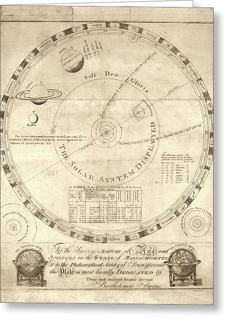 Solar System Diagram Greeting Card by Library Of Congress, Geography And Map Division