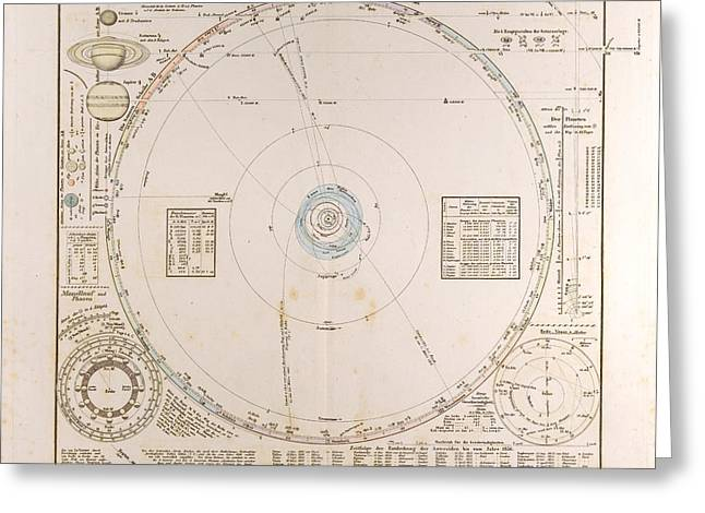 Solar System Planets  Gotha Justus Perthes 1872 Atlas Greeting Card by English School