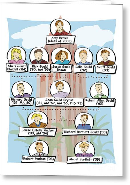 Stanford Family Tree Greeting Card