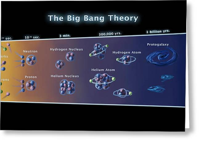 The Big Bang Theory, Conceptual Image Greeting Card