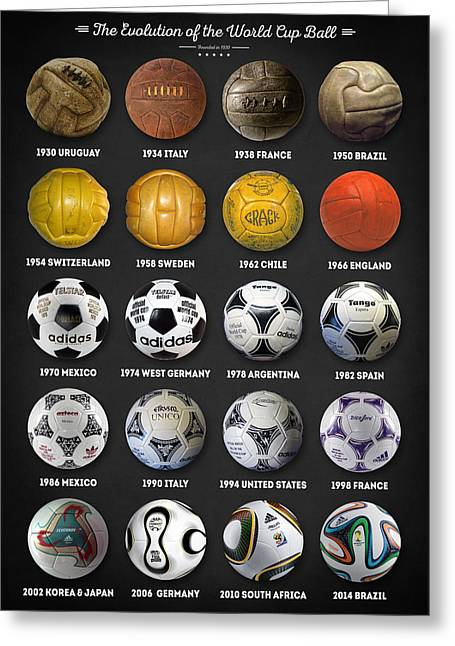 The World Cup Balls Greeting Card by Taylan Apukovska