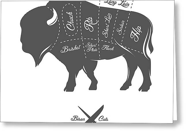 Vintage Butcher Cuts Of Bison Buffalo Greeting Card