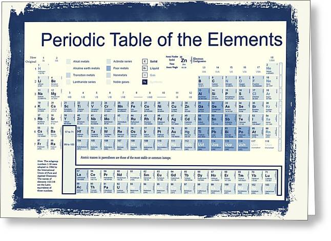 Vintage Periodic Table Of The Elements Greeting Card