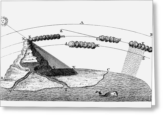 Water Cycle, 1729 Greeting Card by Granger