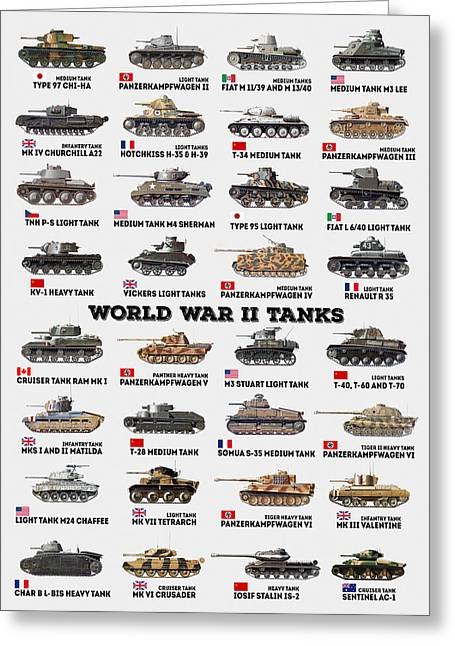 World War II Tanks Greeting Card