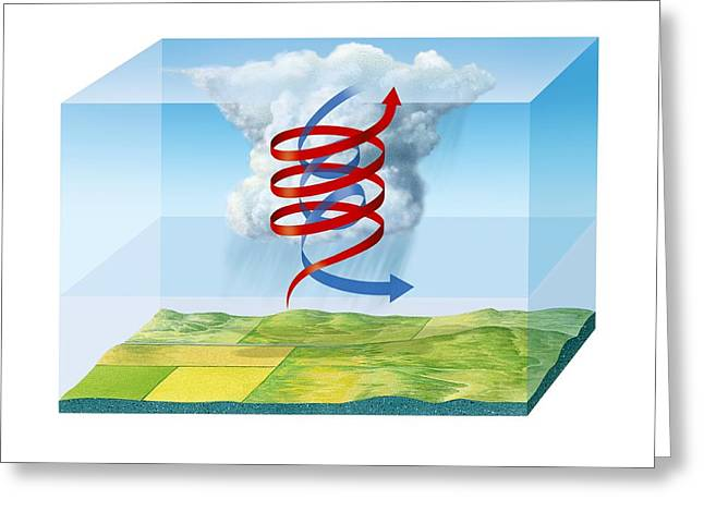Tornado Dynamics, Artwork Greeting Card