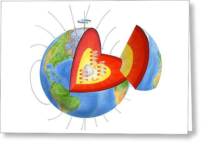 Earth's Magnetic Field Greeting Card