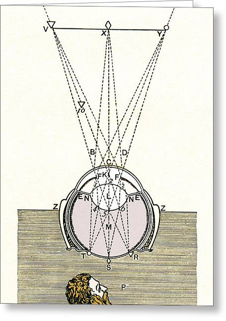 Descartes' Optics Theory, 17th Century Greeting Card by Sheila Terry