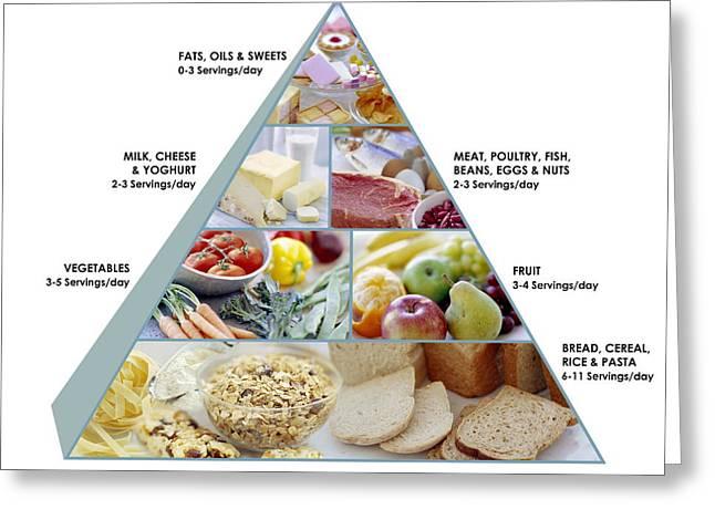 Food Pyramid Greeting Card by David Munns