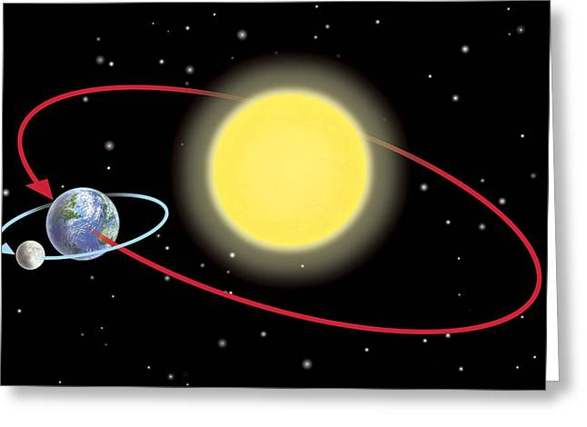 Orbits Of The Earth And Moon Greeting Card by Gary Hincks