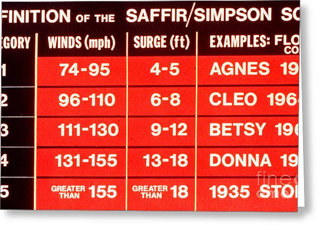Saffir-simpson Hurricane Scale Greeting Card by Science Source