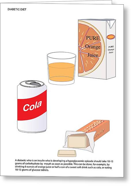 Sugary Drinks And Tablets, Artwork Greeting Card by Peter Gardiner