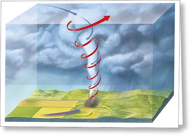 Tornado Dynamics, 3d Artwork Greeting Card