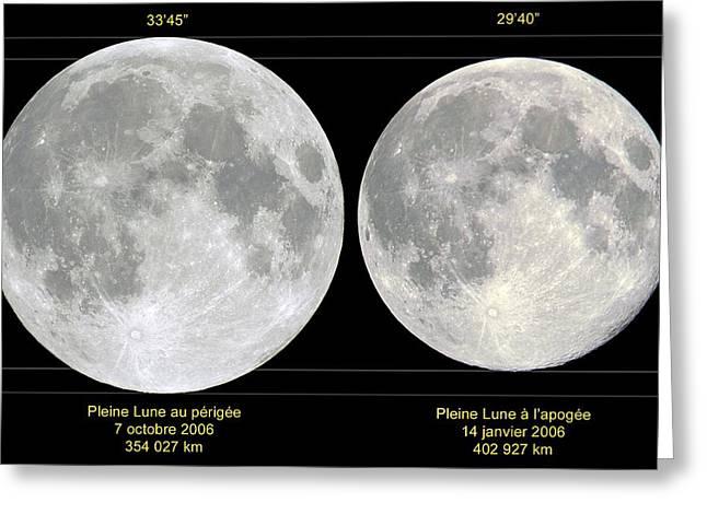 Variation In Apparent Lunar Diameter Greeting Card by Laurent Laveder