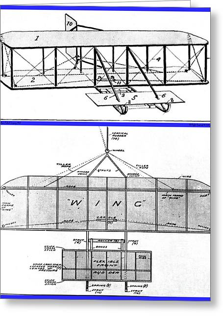 Wright Brothers Patent Drawings 1908 Greeting Card by Padre Art