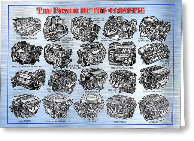 Eng-19_corvette-engines Greeting Card