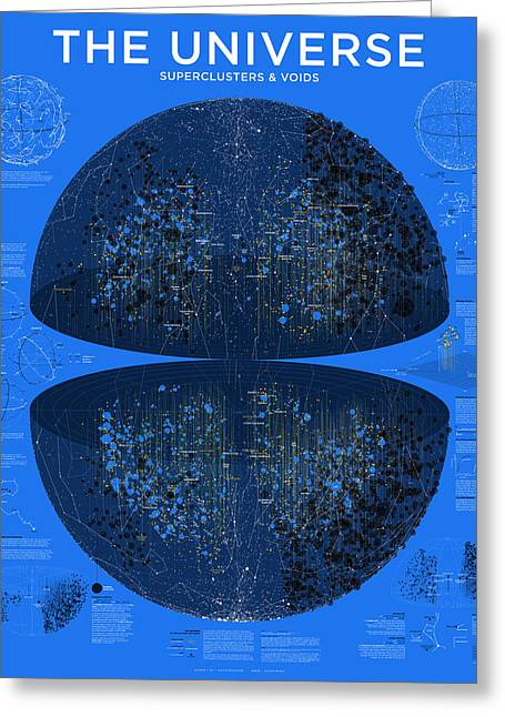 Map Of The Entire Universe Superclusters And Voids Greeting Card
