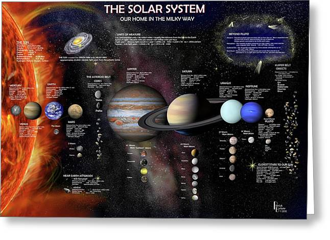 The Solar System Greeting Card by Patrick Belote