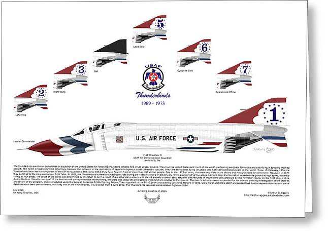 Mcdonnell Douglas F-4e Phantom II Thunderbirds Greeting Card