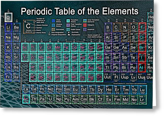 Periodic Table Of The Elements Greeting Card by Carol and Mike Werner