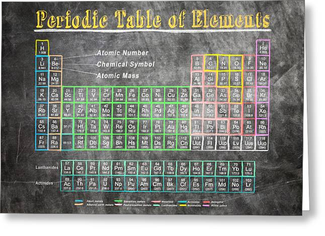 Retro Chalkboard Periodic Table Of Elements Greeting Card