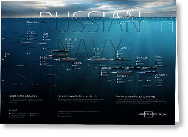 Russian Navy Submarines Infographic Greeting Card by Anton Egorov