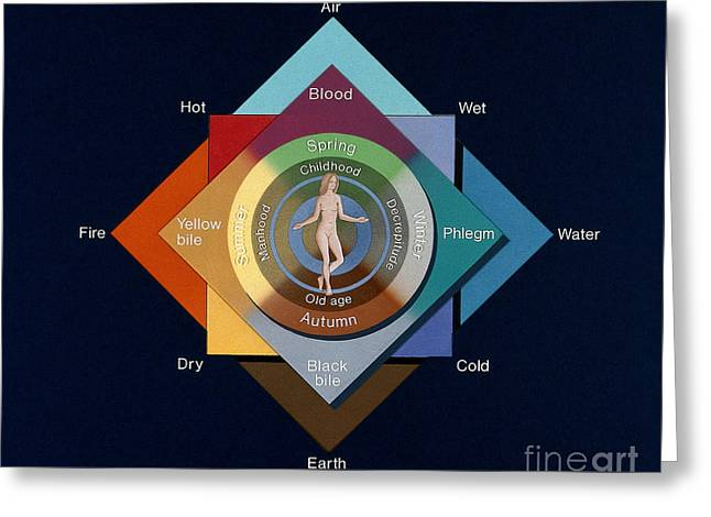 Four Elements, Ages, Humors, Seasons Greeting Card