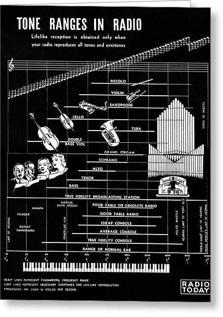 Golden Age Of Radio Tone Ranges Greeting Card by Daniel Hagerman