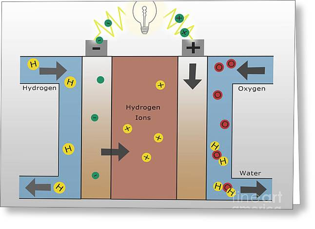Hydrogen Fuel Cell Greeting Card by Spencer Sutton