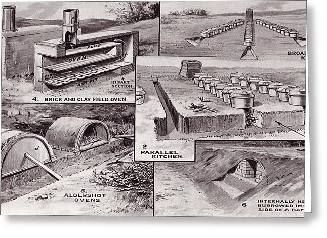 Illustrations Of Various Types Of Ovens Greeting Card by Vintage Design Pics