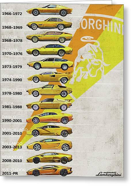 Lamborghini Generations Timeline History Digital Art