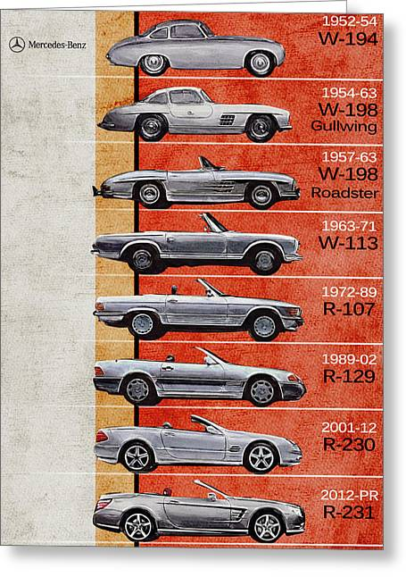 Mercedes Benz Sl Generations - Mercedes Benz - Timeline - History - Mercedes Posters - Gullwing Greeting Card