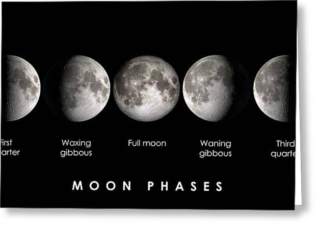 Moon Phases Greeting Card