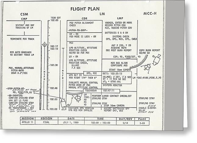 Original Apollo 11 Moon Landing Flight Plan   1969 Greeting Card by Daniel Hagerman