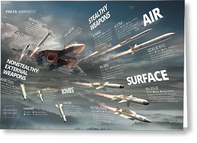 Pak Fa Armament Infographic Greeting Card by Anton Egorov