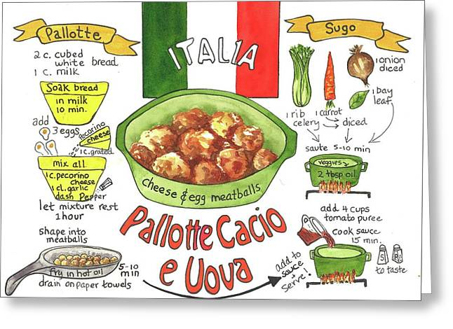 Pallotte Cacio Greeting Card