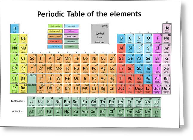 Periodic Table Of The Elements 5 Greeting Card by Bekim Art