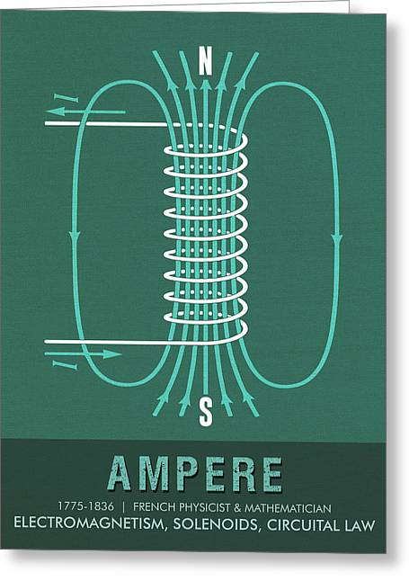 Science Posters - Andre Marie Ampere - Physicist, Mathematician Greeting Card