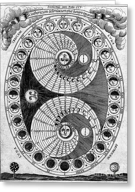 Selenic Shadowdial, Lunar Chart, 1646 Greeting Card by Wellcome Images