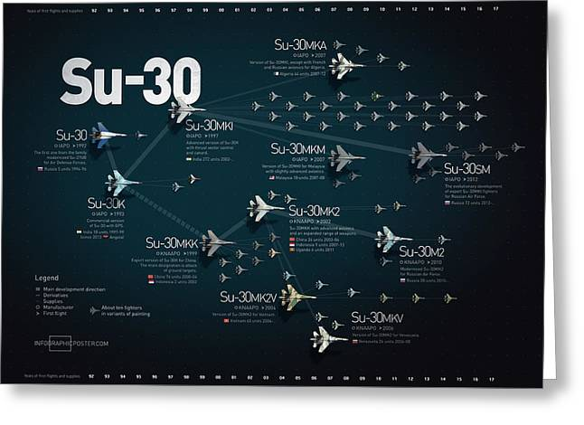 Su-30 Fighter Jet Family Military Infographic Greeting Card by Anton Egorov