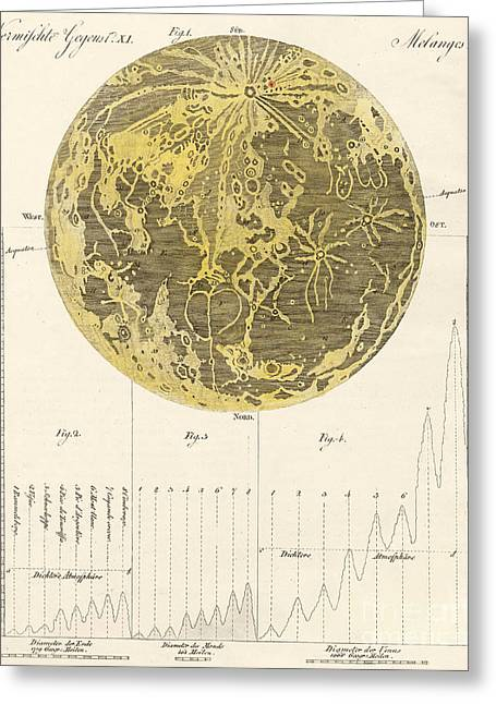 The Moon And Its Mountains Greeting Card by German School