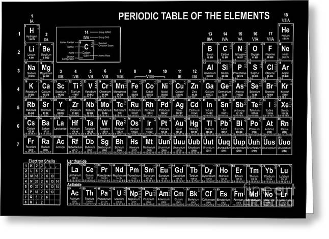 The Periodic Table Of The Elements Black And White Greeting Card