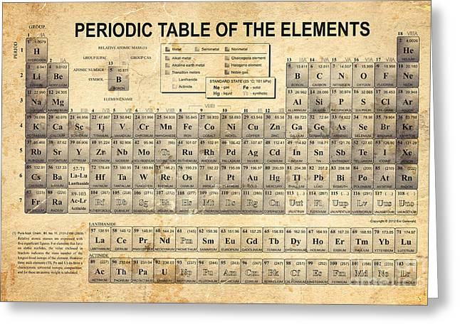 The Periodic Table Greeting Card