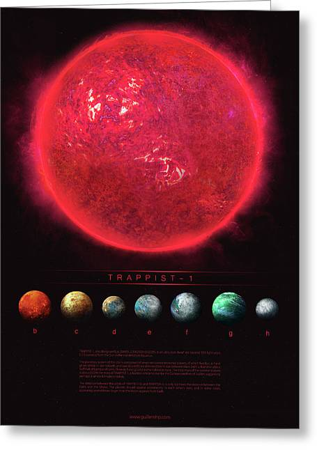 Trappist-1 Greeting Card