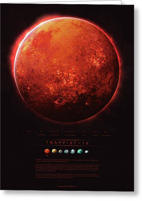 Trappist-1b Greeting Card by Guillem H Pongiluppi