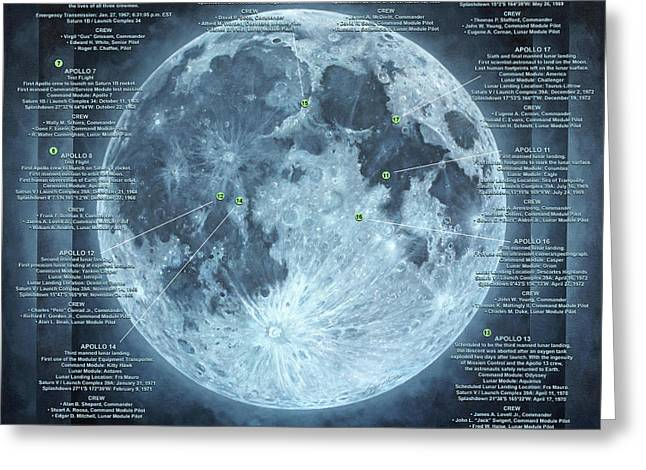 We Choose To Go To The Moon Greeting Card
