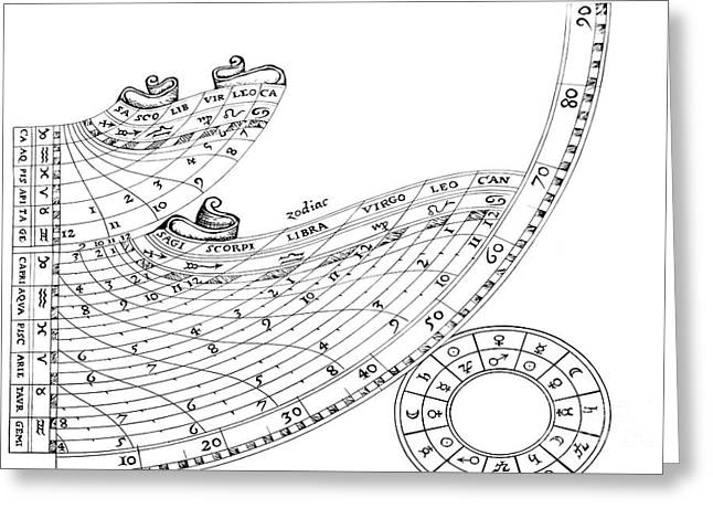 Zodiac And Astronomical Signs Greeting Card by Michal Boubin