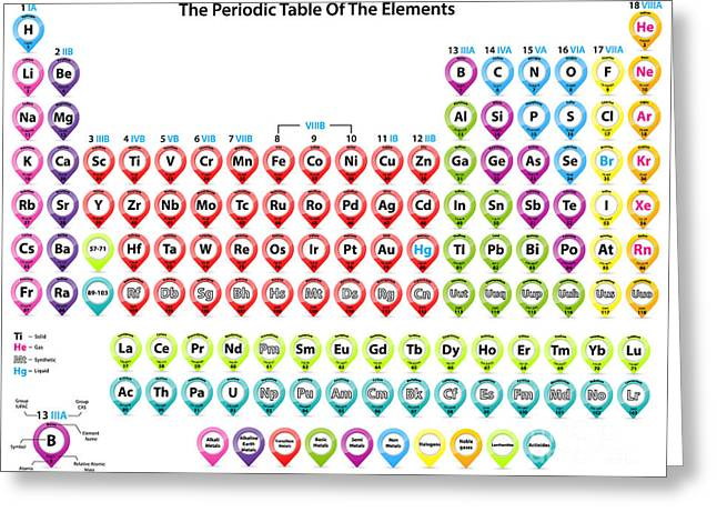 Detailed Periodic Table Of Elements Greeting Card