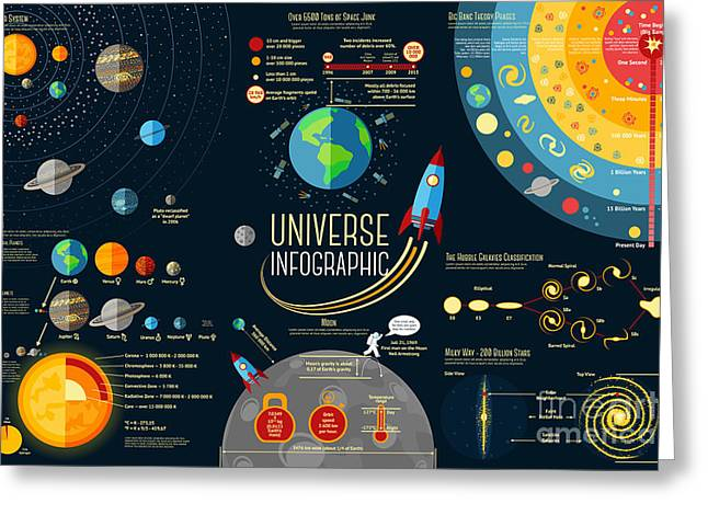 Set Of Universe Infographics - Solar Greeting Card