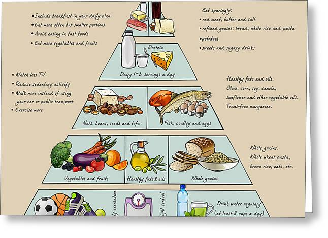 The Healthy Eating Pyramid. Colorful Greeting Card
